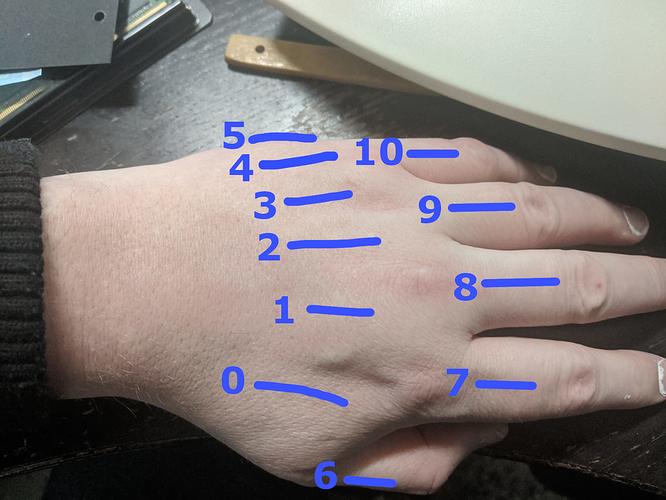 hand-positions